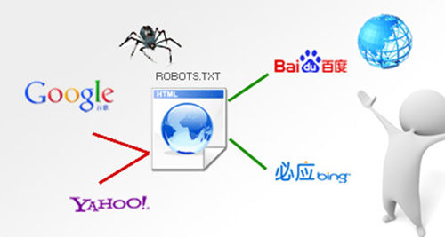 网站的 robots.txt 文件该怎么写