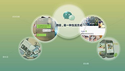 微信营销分析 微营销推广模式
