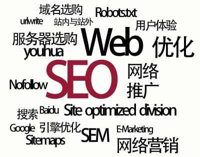 网站 SEO技术 SEO优化 网站推广