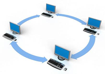 零基础 网络创业 电子商务 网络营销