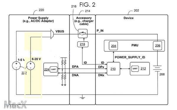 iPhone使用最高20V的充电器充电
