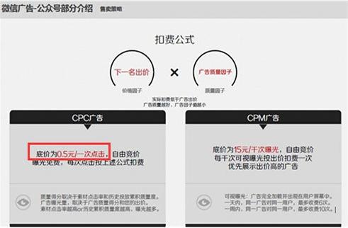 微信广告-公众号部分介绍