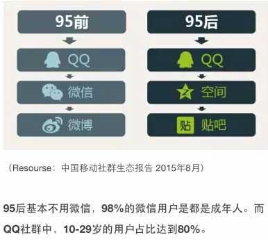 中国移动社区生态报告