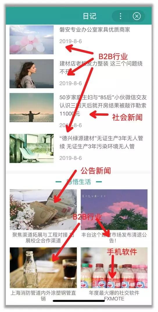 智能小程序内容涉及多个领域示例图片