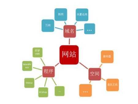 企业官网建设步骤.jpg