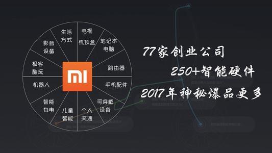小米客服营销策略方案.jpg